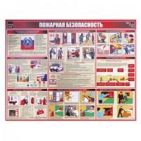 """Доска-стенд информационная """"Пожарная безопасность"""" (910х700 мм), пластик, 291019"""